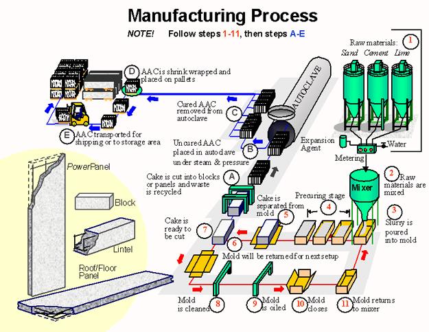 Rahul Malhotra Chemistry Of Materials 2013