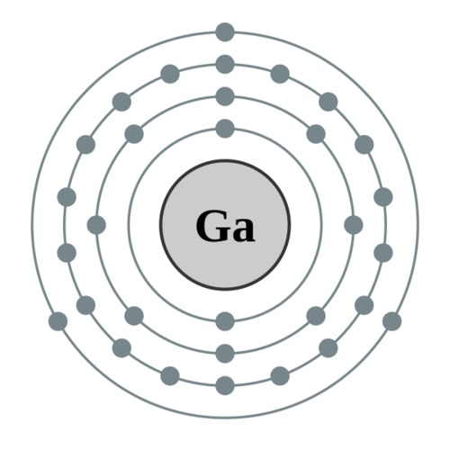 Electron_shell_031_Gallium_-_no_label_svg.png