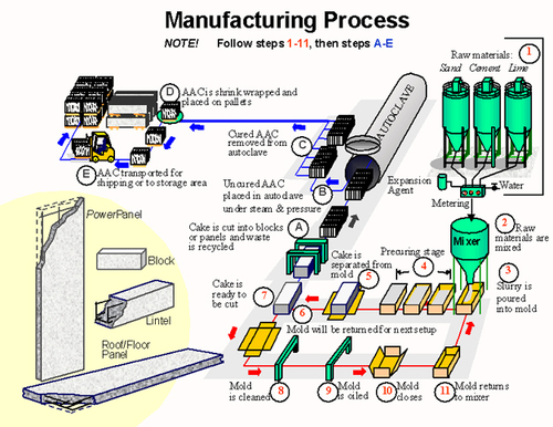 Manufacturing%20Process.jpg
